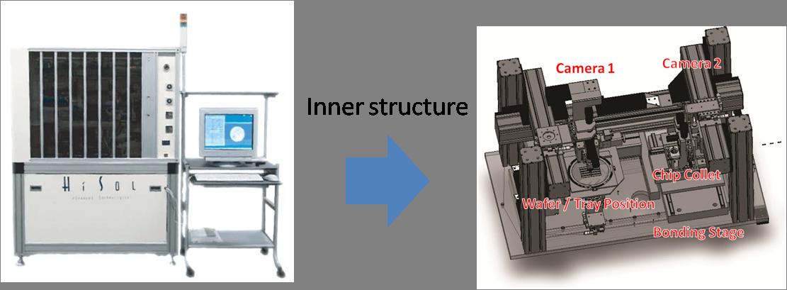 Automatic Flip Chip Bonder M-400